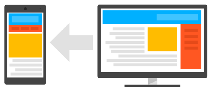 Everything About Mobile Friendly and Responsive