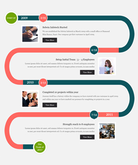 Story Blog Template